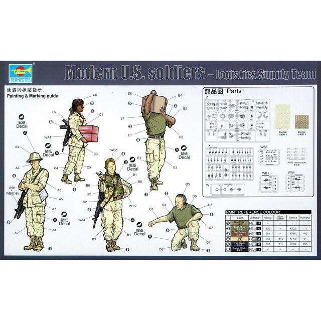 Modern U.S. Soldiers Logistics Supply Team Figure Set (5 Figures)